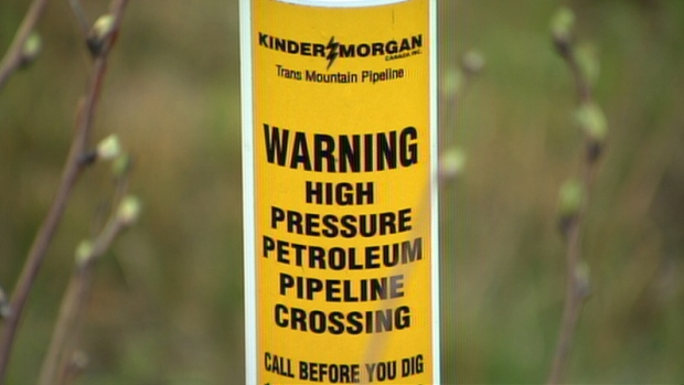 Kinder Morgan