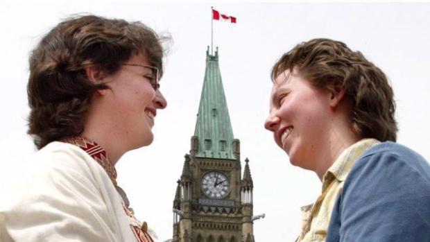 Same-sex couple, marriage, Parliament